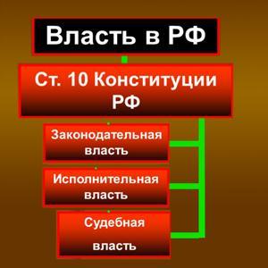 Органы власти Усинска