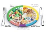 Платинум - иконка «питание» в Усинске